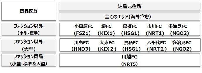 fbafc6-1ikou